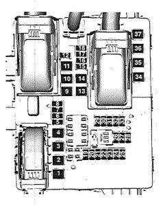 Saab 9-5 - fuse box - rear compartment