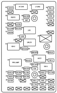 saab fuse box diagram saab fuse box 2007 saab 9-7x (2007 - 2008) - fuse box diagram - auto genius #13