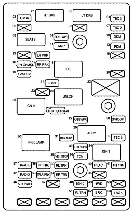 saab 9-7x  2006  - fuse box diagram