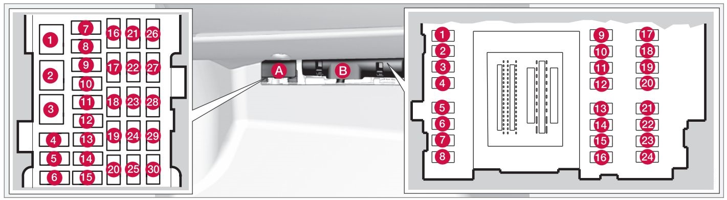 volvo s60 mk2 fuse box glove compartment volvo s60 mk2 (second generation; 2012) fuse box diagram auto 2012 volvo s60 fuse box location at bayanpartner.co