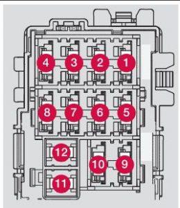 Volvo S80 - fuse box - cargo area