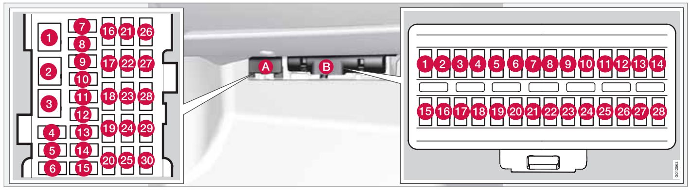 volvo s80 fuse box glove compartment 2011 volvo s80 mk2 (second generation; 2011) fuse box diagram auto Volvo Truck Fuse Box at aneh.co