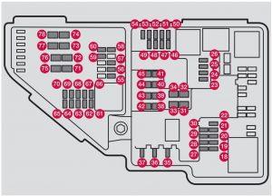 Volvo S90 - fuse box - engine compartment