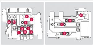 Volvo S90 - fuse box - engine compartment (cold zone - Start/Stop only)