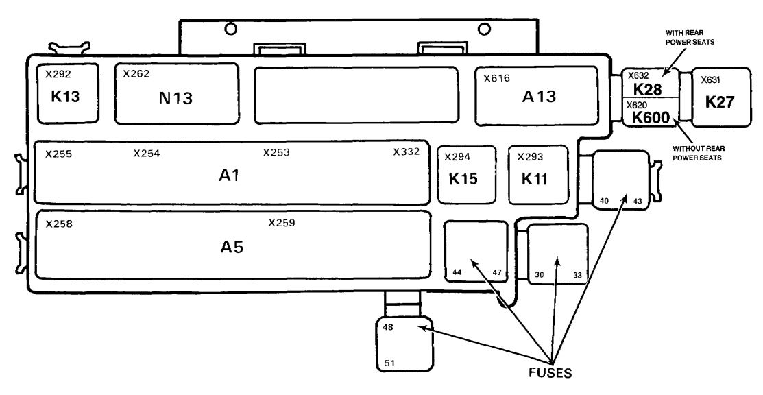 Bmw 730  735i  735il  750il  E32  1991 - Fuse Box Diagram