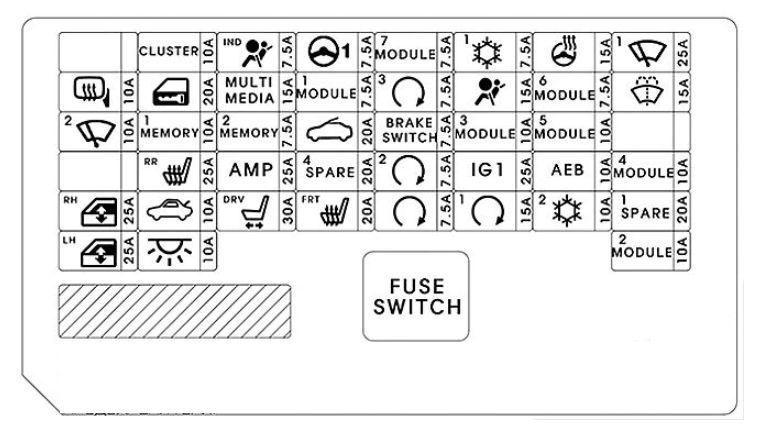 Hyundai Elantra  2017 - 2018  - Fuse Box Diagram