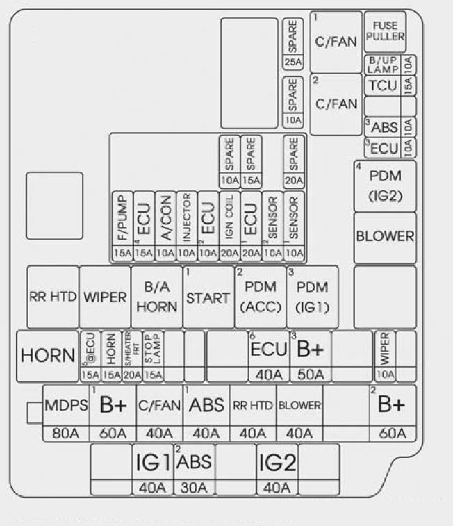 hyundai elantra  2014 - 2016  - fuse box diagram