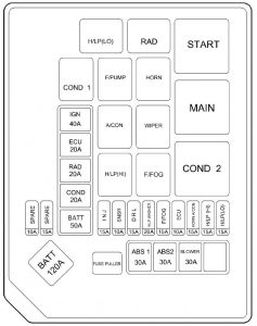 [DIAGRAM_34OR]  Hyundai Elantra (2005) - fuse box diagram - Auto Genius | 2005 Hyundai Elantra Gt Engine Diagram |  | Auto Genius