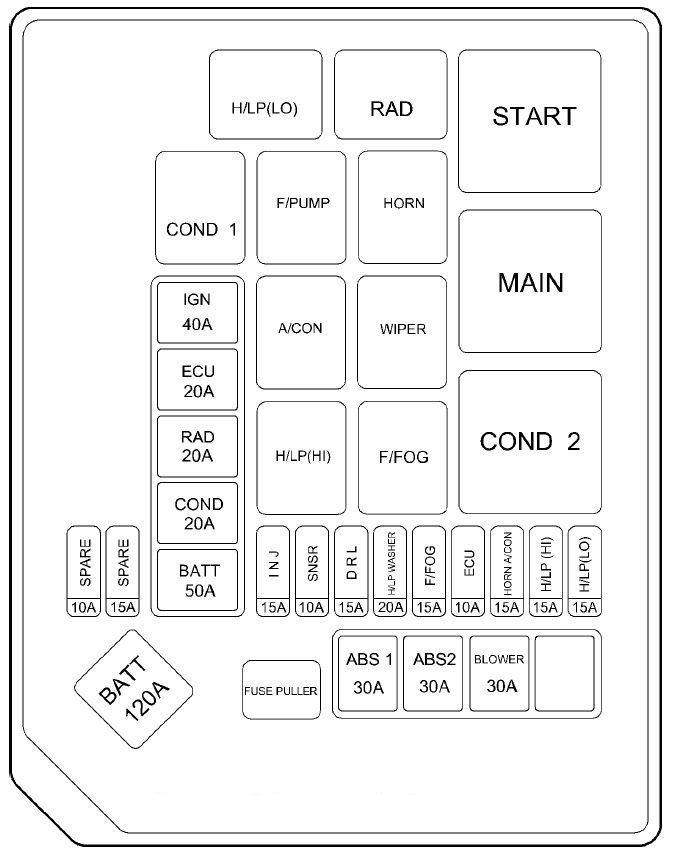 hyundai elantra 2006 fuse box diagram auto genius. Black Bedroom Furniture Sets. Home Design Ideas