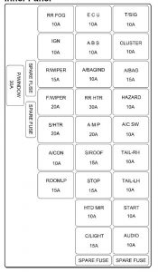 hyundai elantra 2005 fuse box diagram auto genius. Black Bedroom Furniture Sets. Home Design Ideas