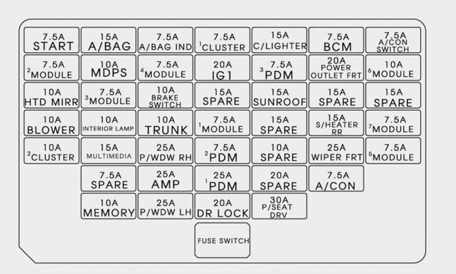 Fuse Box In Hyundai Elantra Wiring Diagram Database
