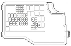 mazda 3 (2012 – 2013) – fuse box diagram