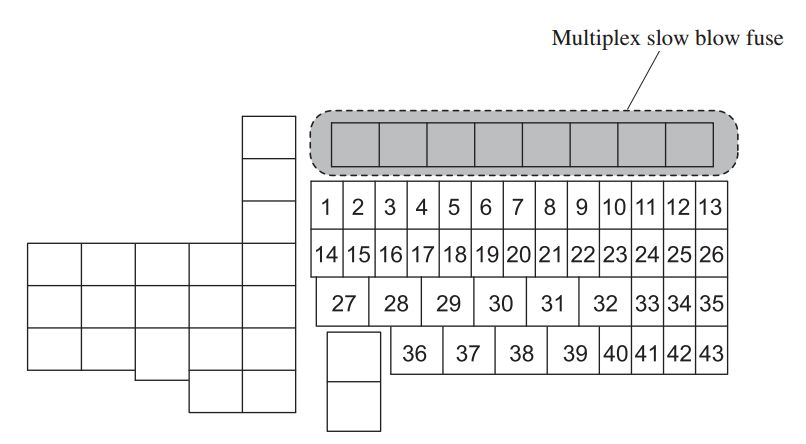 Mazda 3  2015 - 2016  - Fuse Box Diagram