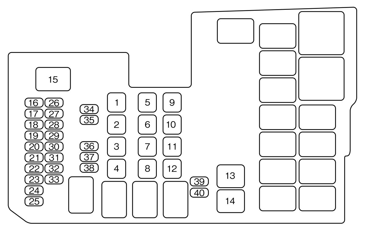 Mazda 5 (2009 – 2010) – fuse box diagram