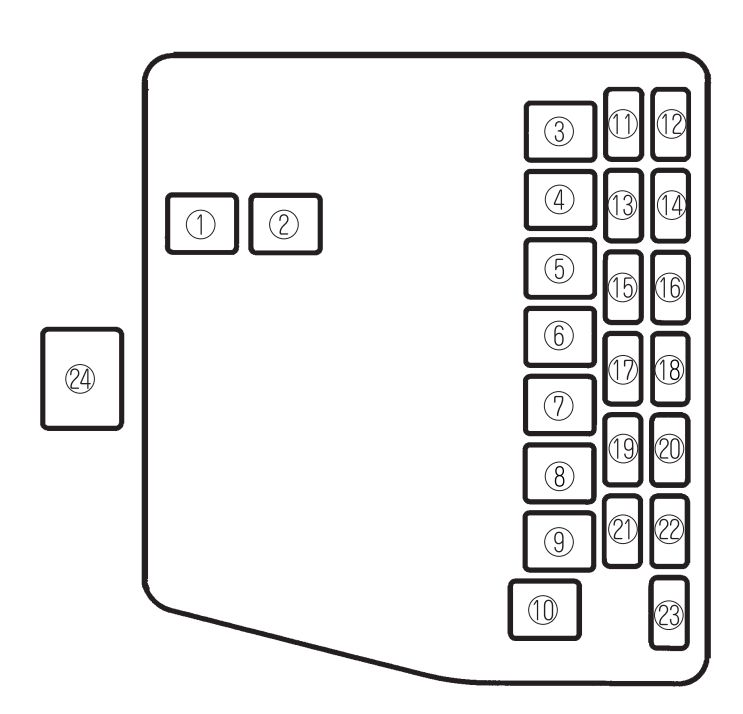 mazda proteg u00e9  2002 - 2003  - fuse box diagram