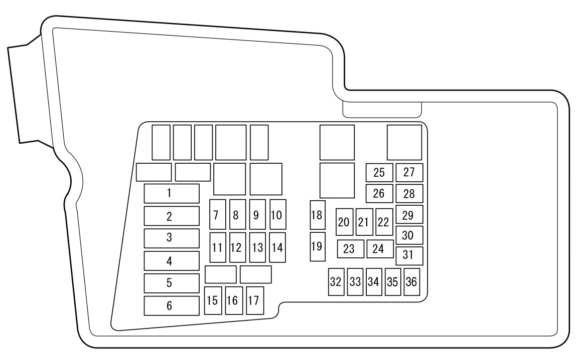 Mazda CX-7 (2010) – fuse box diagram