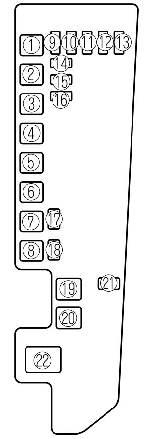 mazda mpv (2000 – 2001) – fuse box diagram