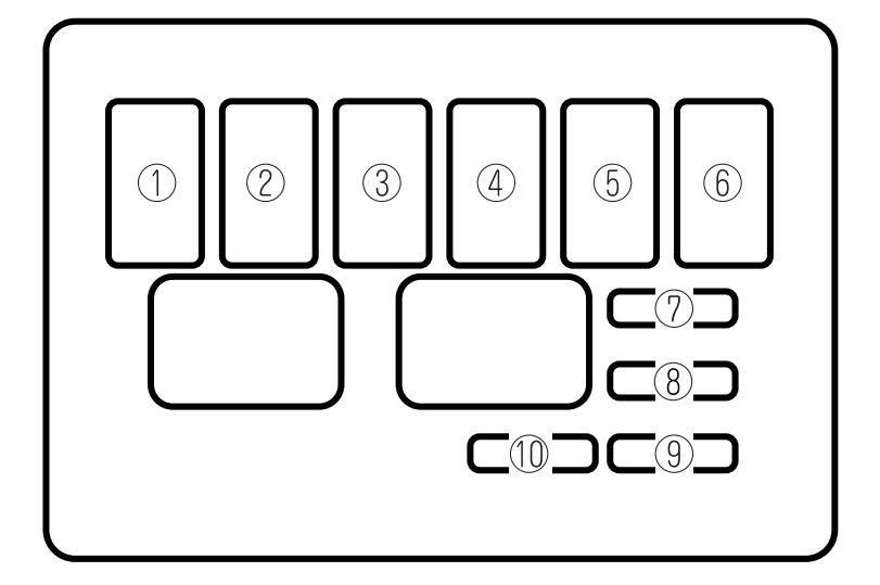 mazda mx-5  2000  - fuse box diagram