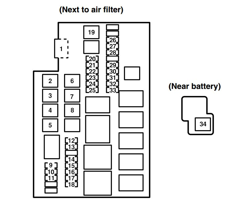 Mazda Rx-8  2004  - Fuse Box Diagram