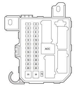mazda tribute (2001 2002) fuse box diagram auto genius 2002 Mazda Tribute Silver mazda tribute (2001 \u2013 2002) \u2013 fuse box diagram