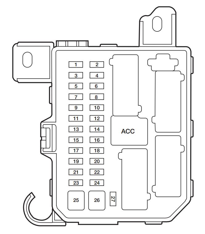 mazda tribute (2001 – 2002) – fuse box diagram
