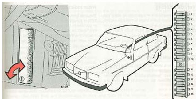 volvo 240 (1990) – fuse box diagram