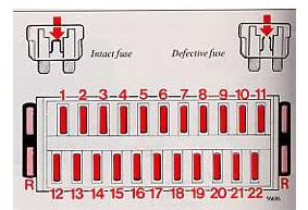 Volvo 760 - fuse box diagram- instrument panel
