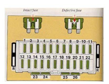volvo 780 1988 fuse box diagram auto genius rh autogenius info volvo 780 fuse box 2004 Volvo XC90 Fuse Box Diagram