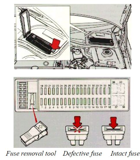 volvo 850 1997 fuse box diagram auto genius rh autogenius info For 1999 Volvo S80 Fuse Box XC90 Fuse Diagram