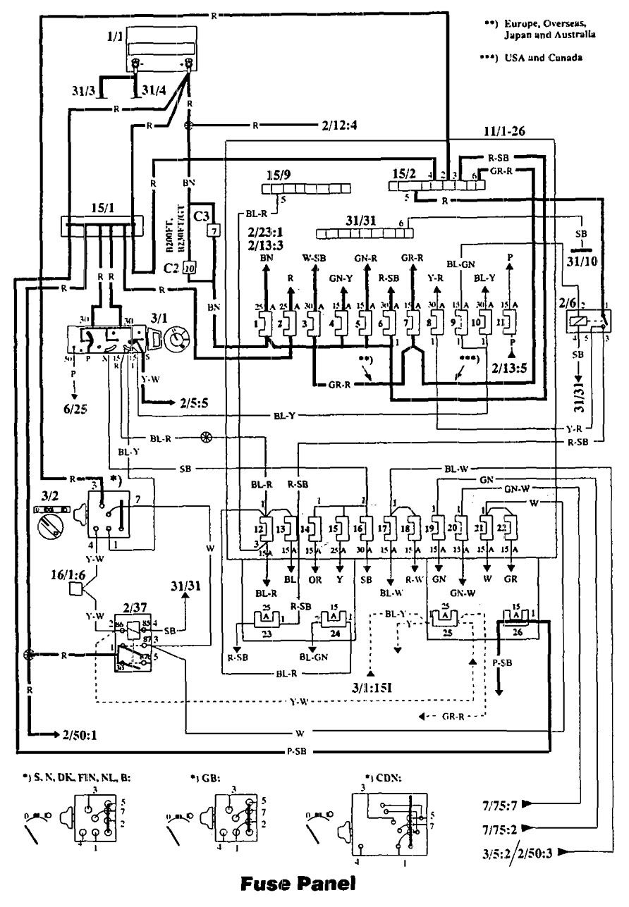 volvo 940  1994  - fuse box diagram
