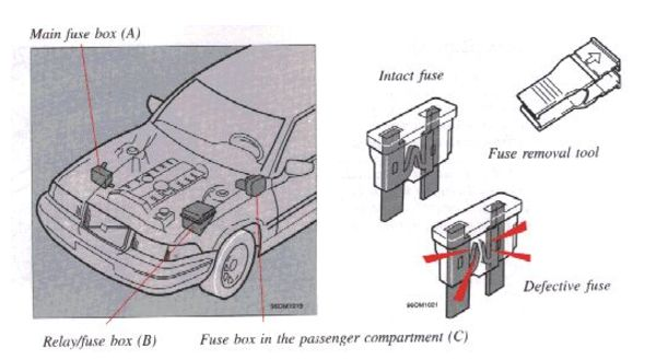 volvo s90 (1997 – 1998) – fuse box diagram