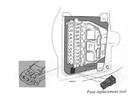 volvo s90 1997 1998 fuse box diagram auto genius rh autogenius info 1998 Volvo V90 1998 Volvo V90 Interior