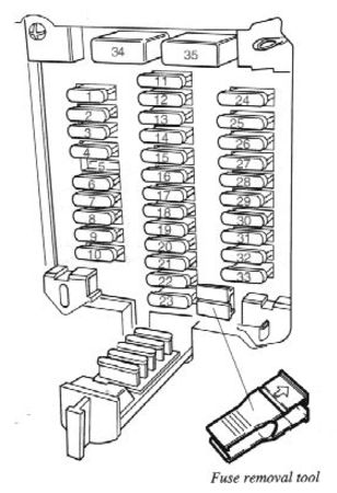 Volvo 960 (1992) - fuse box diagram - Auto Genius | Volvo 960 Fuse Box Location |  | Auto Genius