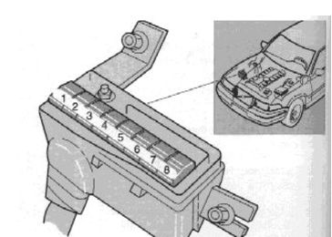 volvo 960 (1995 – 1997) – fuse box diagram