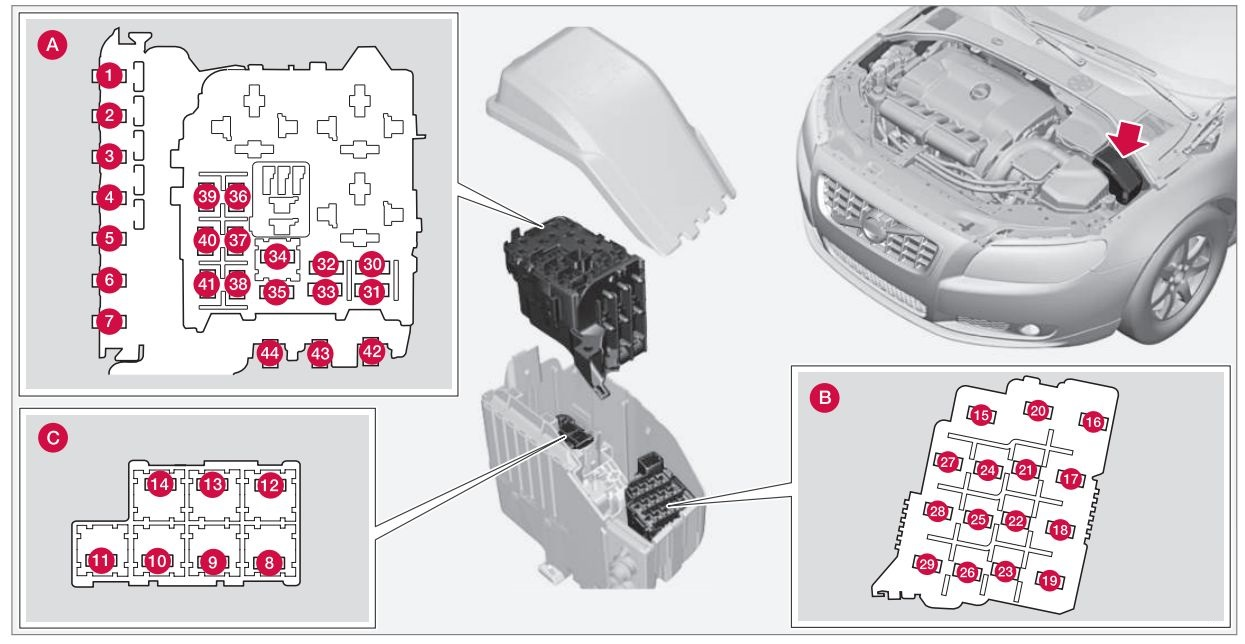 Volvo XC70 (2013) – fuse box diagram
