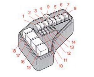 volvo c70 1999 2000 fuse box diagram auto genius. Black Bedroom Furniture Sets. Home Design Ideas