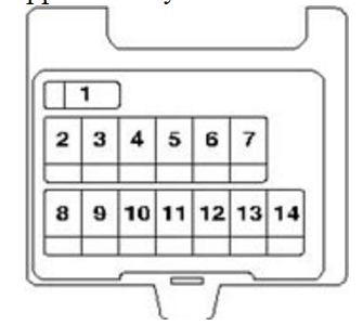Volvo S40 mk1 (First Generation; 2003 - 2004) - fuse box diagram - Auto  GeniusAuto Genius