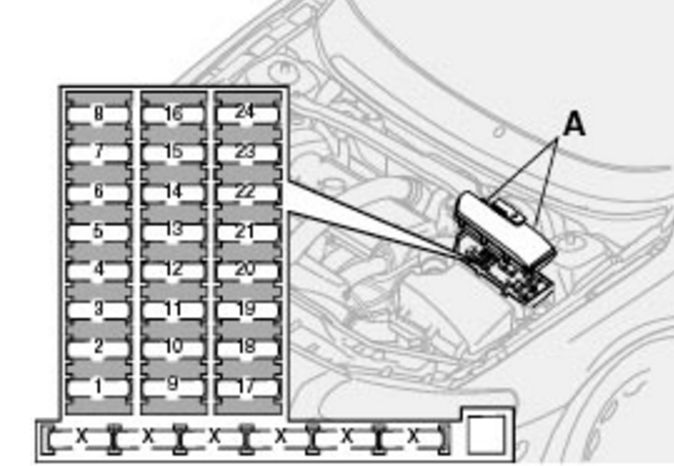 Volvo S80  2001  - Fuse Box Diagram