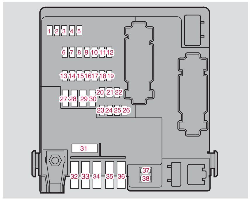 volvo s800 2005 fuse box diagram auto genius rh autogenius info Volvo S80 Vacuum Diagram Volvo S80 Vacuum Diagram