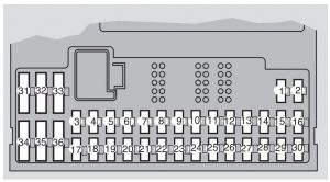Volvo XC70 - fuse box - passenger compartment