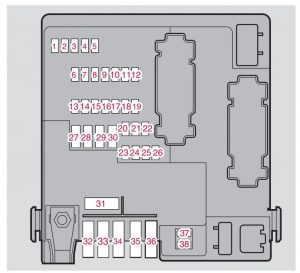 volvo xc90 mk1 first generation 2009 fuse box diagram. Black Bedroom Furniture Sets. Home Design Ideas