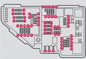 Volvo XC90 - fuse box - engine compartment
