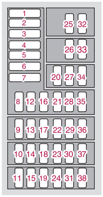 volvo xc90 mk1 first generation 2006 fuse box diagram auto genius rh autogenius info  2006 volvo xc90 fuse box