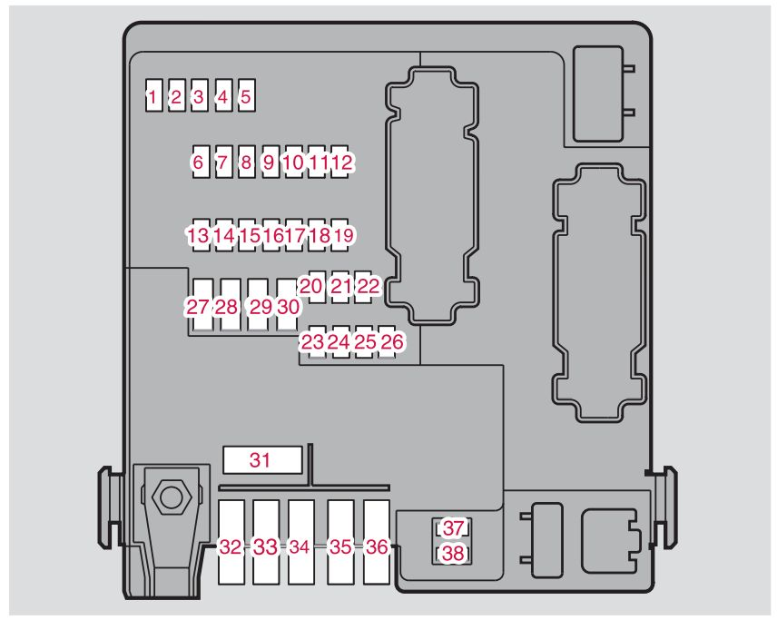 volvo xc90 fuse box tunk 2005 volvo xc90 mk1 (2005; first generation) fuse box diagram auto xc90 fuse boxes at n-0.co