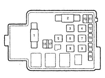 acura integra (2000) – fuse box diagram