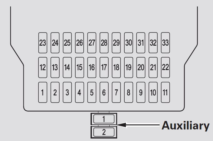 acura mdx 2007 2008 fuse box diagram auto genius rh autogenius info