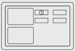 Acura MDX - fuse box - fuse box