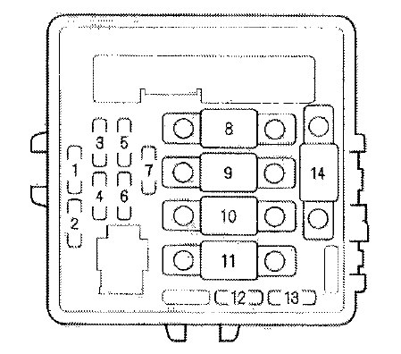 Acura Nsx Fuse Box Diagram on 91 acura integra fuse box diagram