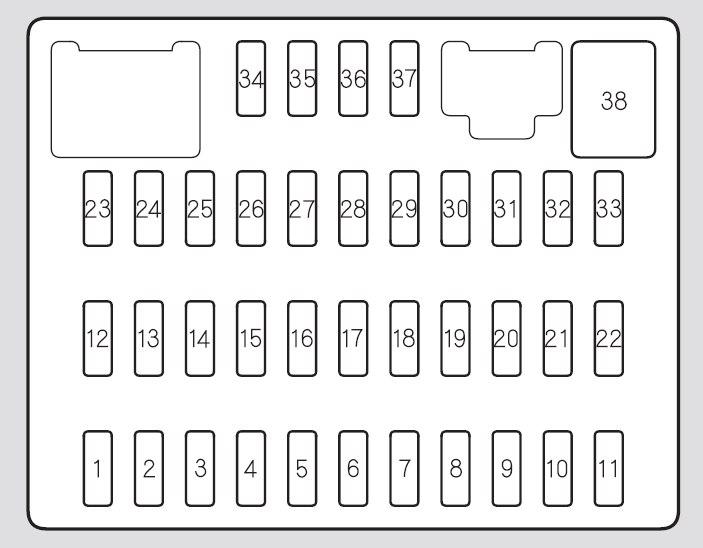 acura rdx 2006 2008 fuse box diagram auto genius rh autogenius info 2007 acura rdx fuse box 2013 acura rdx fuse box