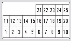 honda element 2003 fuse box diagram auto genius rh autogenius info Honda Element Interior 2008 Honda Accord Fuse Box Diagram